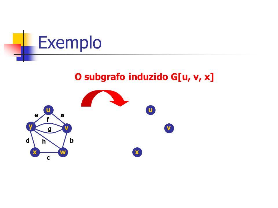 Exemplo O subgrafo induzido G[u, v, x] u u e a f y g v v d h b x w x c
